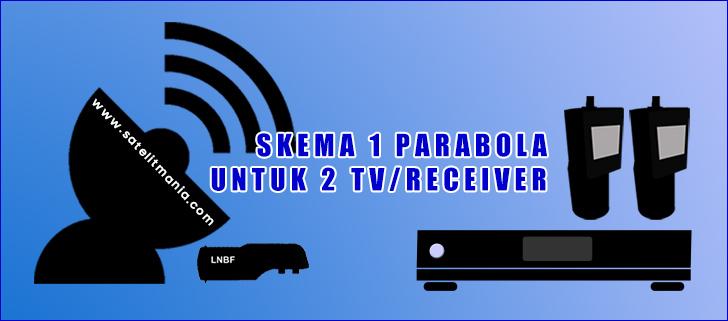 Cara Memasang 1 Parabola untuk 2 TV