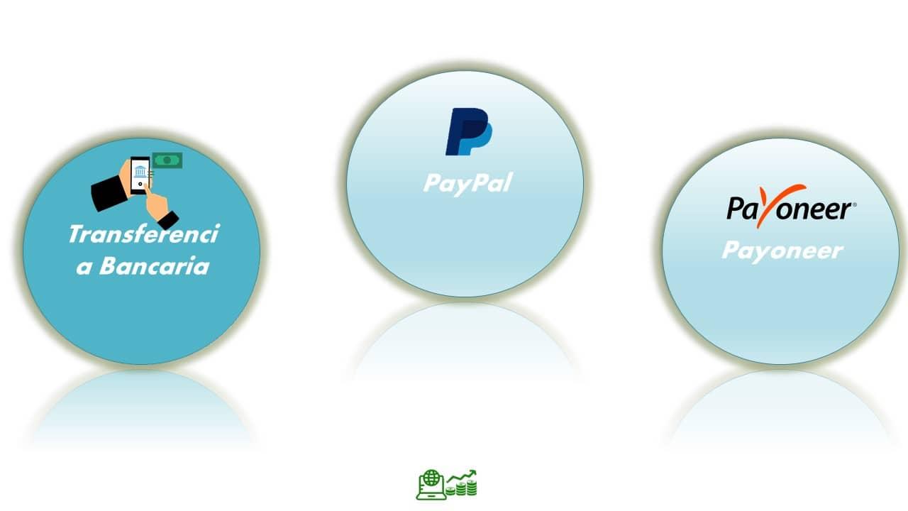 métodos de pago utilizado en upwork