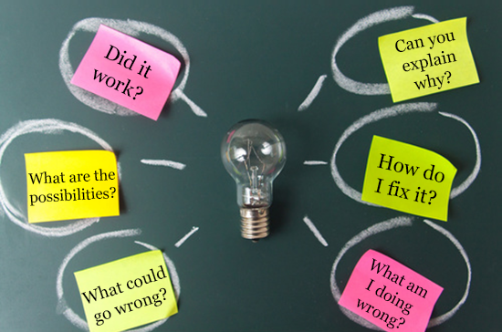 The Power of Questions in Solving Problems