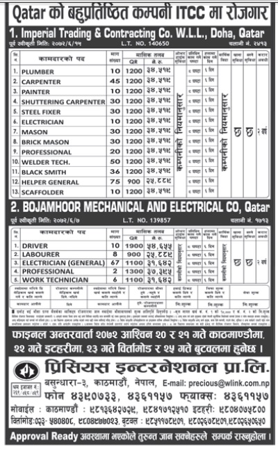 Jobs in Qatar for Nepali, Salary Up to Rs 54,655