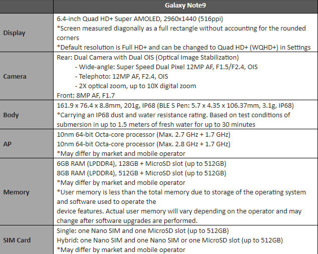 Samsung Galaxy Note9 Product Specifications