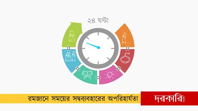 রমজানে সময়ের সদ্বব্যবহারের অপরিহার্যতা - Time management during Ramadan