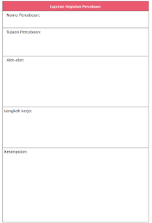 Kunci jawaban tema 3 kelas 6 halaman 87