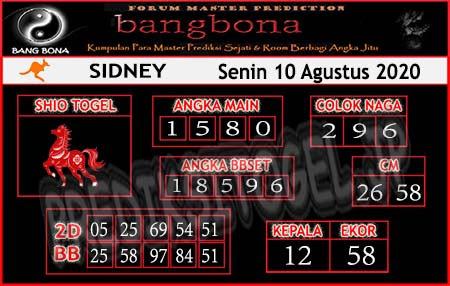Prediksi Bangbona Sydney Senin 10 Agustus 2020</strong