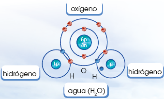 Composición Y Estructura Molecular Tu Tarea Gratis