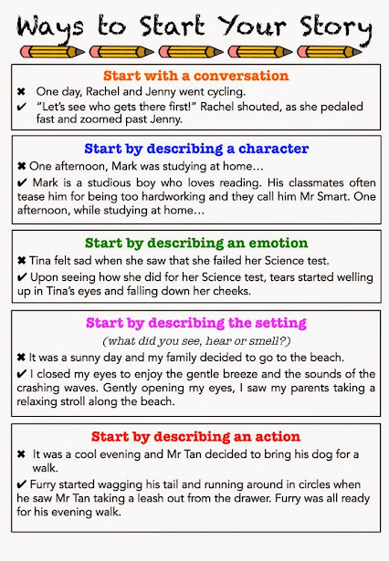 good ways to start an interview essay Here given are basic tips on how to write a strong essay 5 helpful suggestions on how to start off a you need to give a good idea to your readers and hook.
