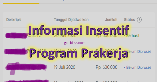 Insentif Prakerja Bulan Juni 2020 Belum Cair Ini Info Terbaru Go Bizz Com