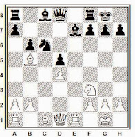 Partida de ajedrez Botvinnik-Alekhine, 1938, posición después de 12. Ab5