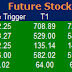 Most active future and option calls ( Pre Market Tips ) for 15 Sept 2016