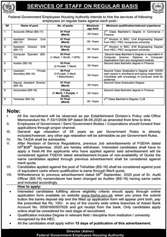 Federal Government Employees Housing Authority Jobs 2021 for Computer Operator, Auditor, Assistant Private Secretary, Accountant, Tehsildar and more