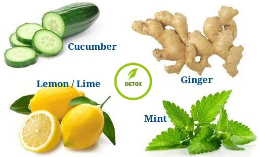 slim belly with lemon ginger cucumber mint detox