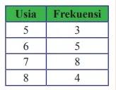 Kunci-Jawaban-Matematika-Kelas-8-Uji-Kompetensi-9-Halaman-263-270