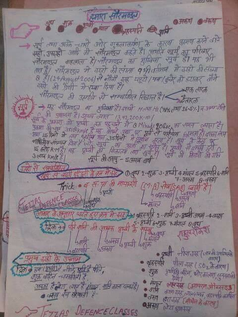 sourmandal general knowledge hindi mein