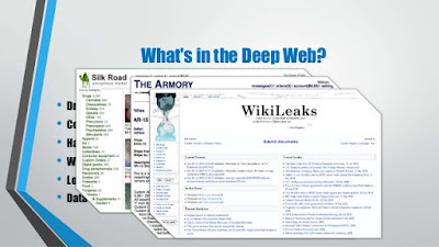 Deep Web : The Real Internet Underground