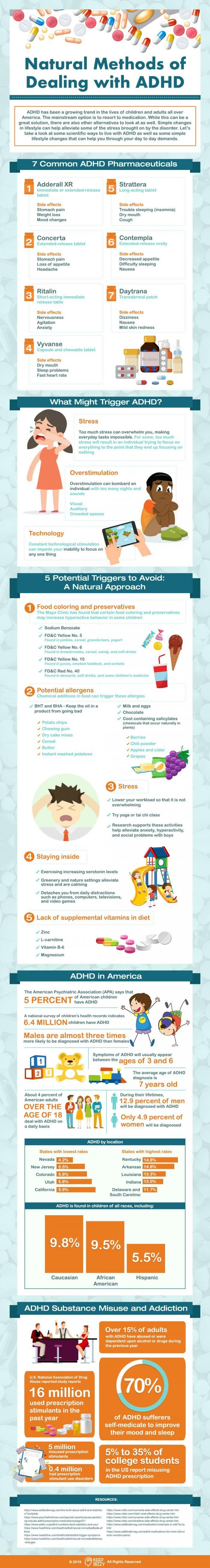 5 Natural Ways to Manage ADHD #infographic
