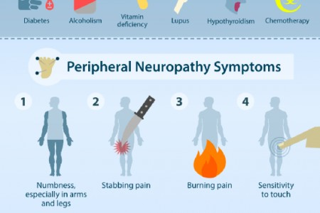 symptoms of neuropathy in legs and feet