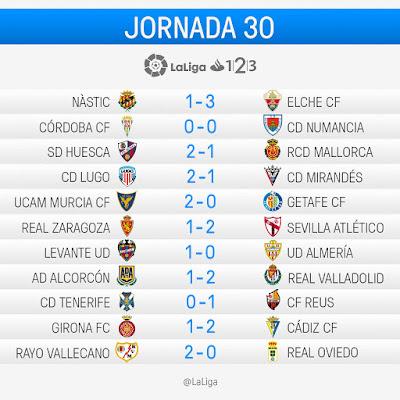 La Liga 1|2|3 2016-2017: Jornada 30