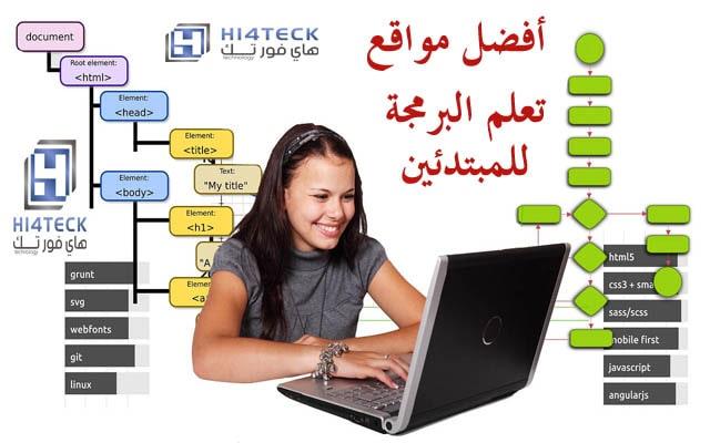 تعلم البرمجة,تعلم البرمجة للمبتدئين,تعلم لغة البرمجة,تعلم البرمجه لصنع البرامج,تعليم برمجة التطبيقات,دروس في البرمجة للمبتدئين,تطوير الويب