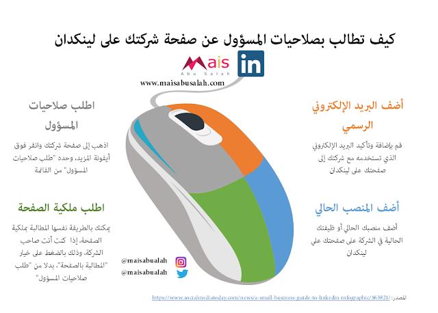 كيف تطالب بصلاحيات المسؤول عن صفحة شركتك على لينكدان #انفوجرافيك
