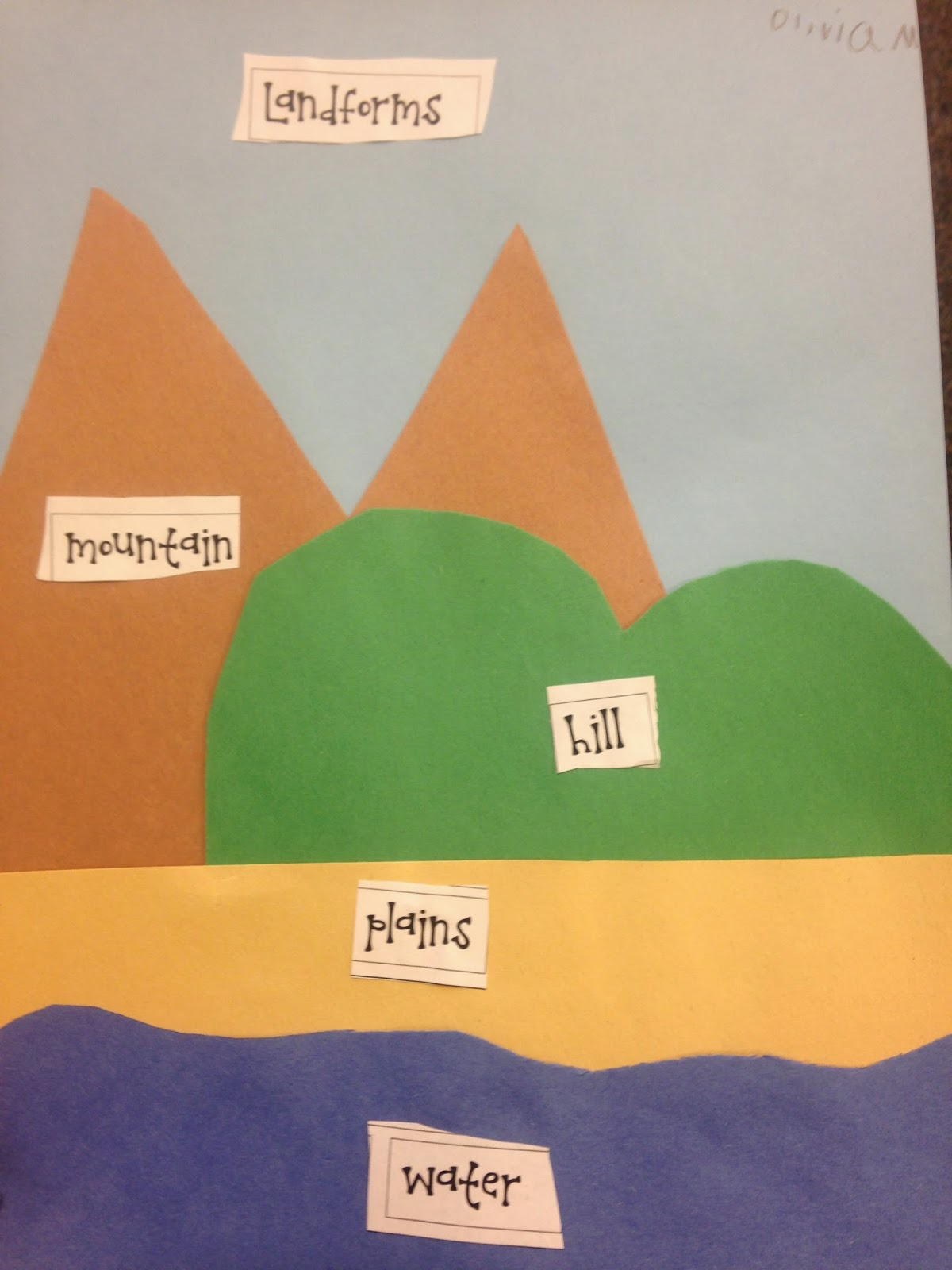 Miss Llewellyn S Kindergarten Landforms Amp Bo S Of Water