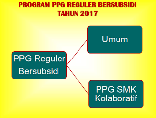 program PPG 2017 bersubsidi