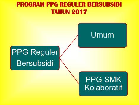 program PPG 2017 bersubsidi