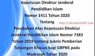 Revisi Juknis Tunjangan Khusus GBPNS Madrasah Tahun 2020