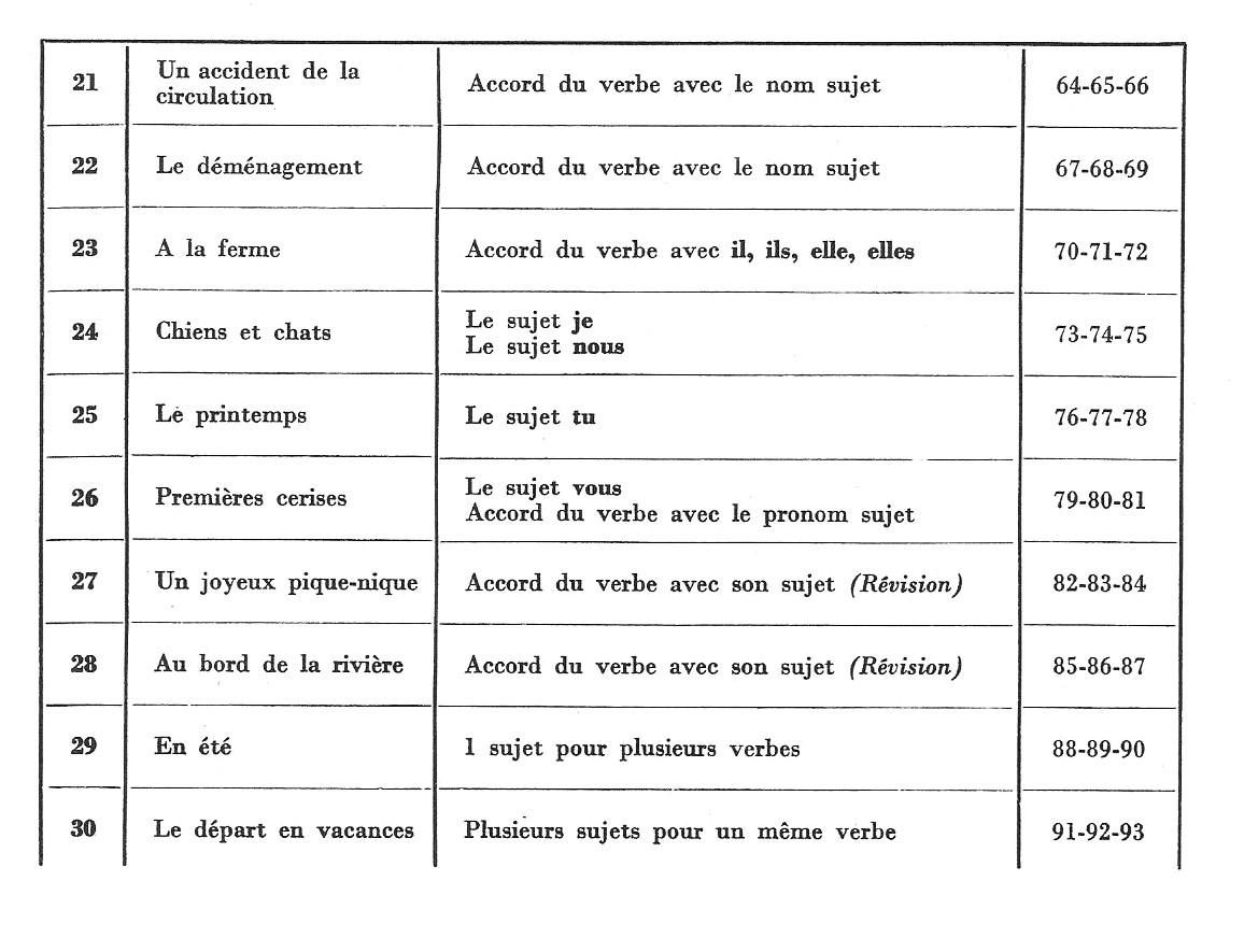 manuels anciens  verret et furcy   u00c9crire et parler ce1  fichier du ma u00eetre  grand format