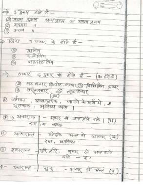 Sanskrit Handwritten Notes : for CTET/UPTET Exam pdf