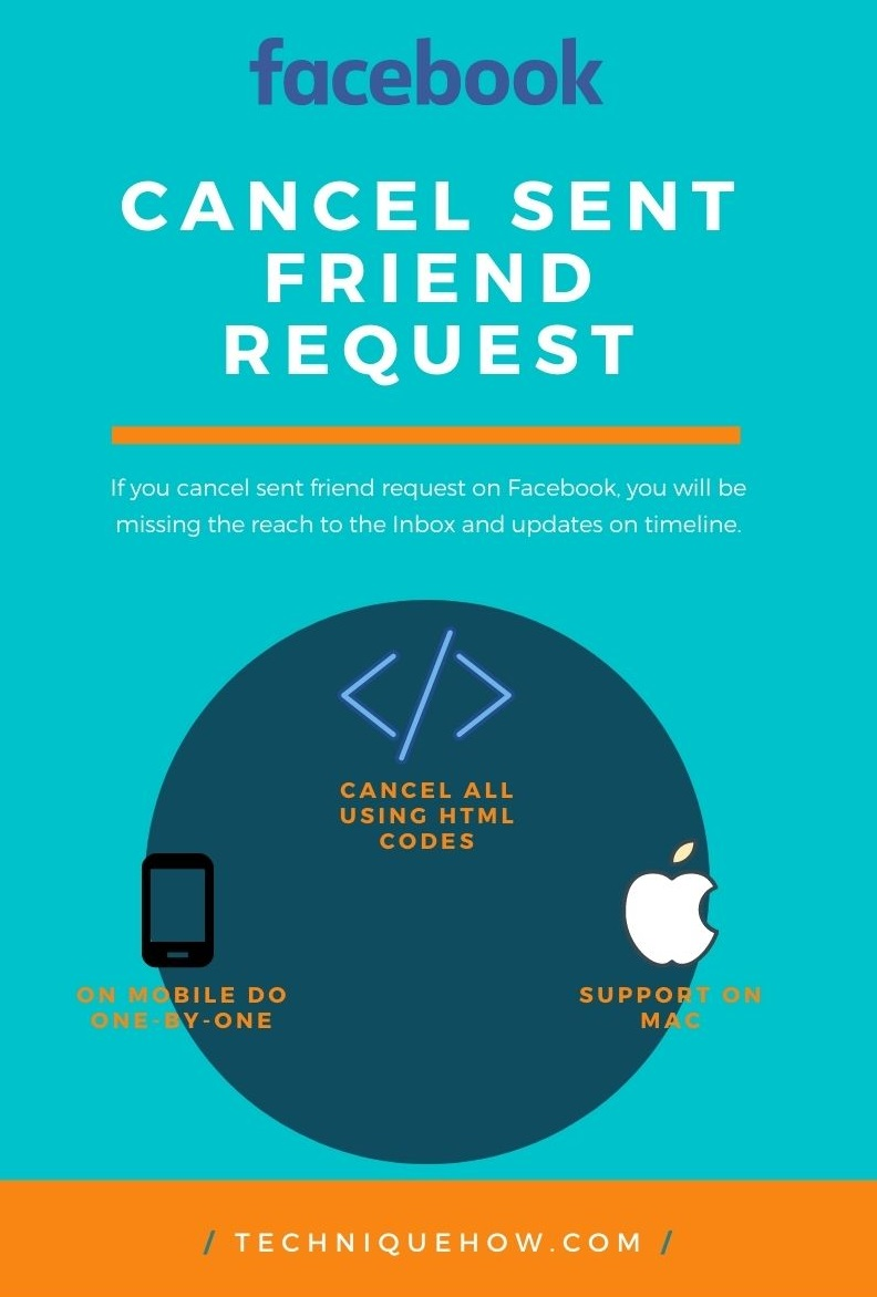 cancel all sent friend requests