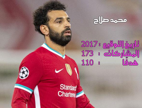 انجازات محمد صلاح مع  ليفربول حتي موسم 2020