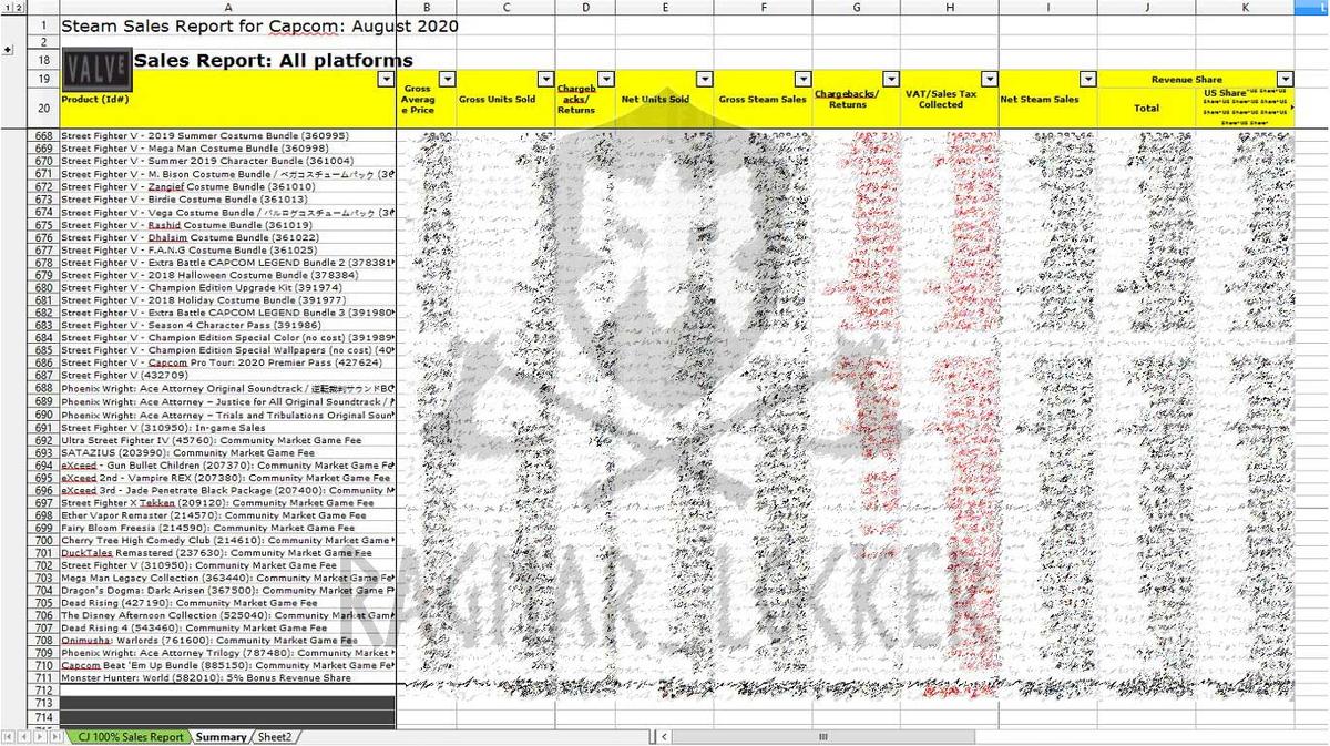 Capcom Hackers note screenshot 2