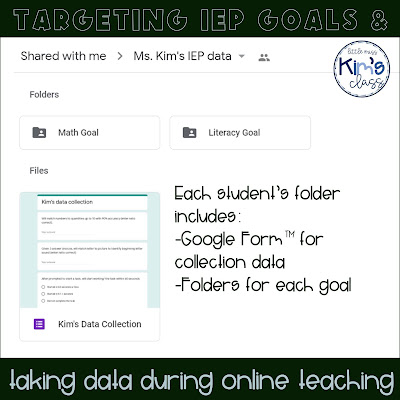 Targeting IEP goals and data collection during online learning