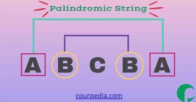 Longest Palindromic substring