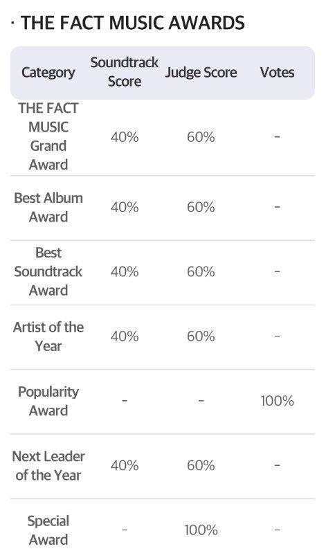 iKON on The Fact Music Award - iKON Updates