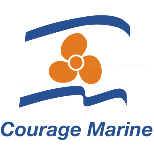 COURAGE MARINE GROUP LIMITED (CIN.SI) @ SG investors.io