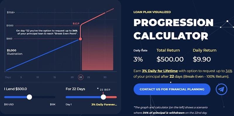 Инвестиционные планы LoanTech