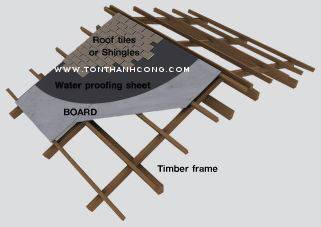 Hệ thống khung mái & tấm xi măng cemboard