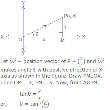 Let (OP) ⃗ = position vector of P = (■(x@y)) and (OP) ⃗ makes angle θ with positive direction of X-axis as shown in the figure. Draw PM⊥OX. Then OM = x, PM = y.  Now, from ΔOPM, tanθ = y/x or,θ = tan-1(y/x)