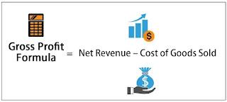 What is Gross Profit? Gross Profit Formula