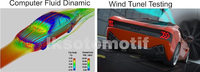 mengukur aerodinamic drag pada mobil