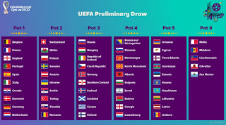 UEFA- preliminary -draw -for- Qata-r 2022- to- be streamed live