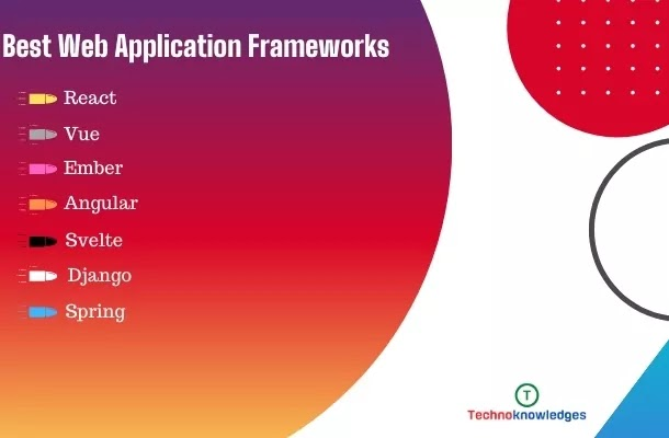 Best Web Application Frameworks