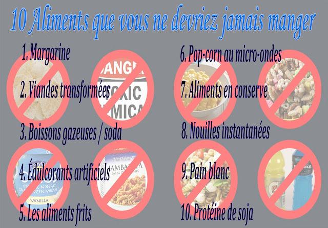 10 Aliments que vous ne devriez jamais manger