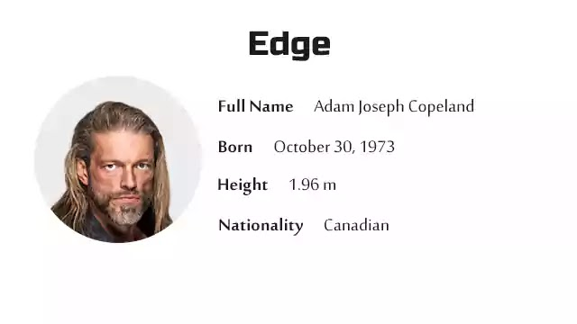 Edge Biography History Net Worth And More