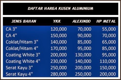 Daftar Nama Perusahaan Di Purwakarta Daftar Jalan Tol Di Indonesia Wikipedia Bahasa Indonesia Kusen Aluminium Purwakarta Harga Kusen Aluminium Murah Purwakarta