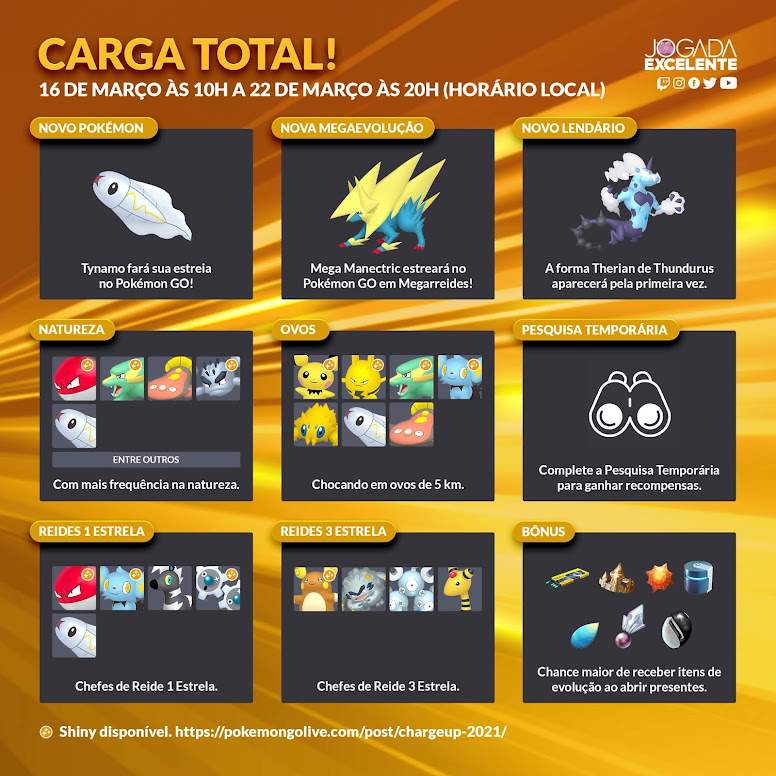 Evento Carga Total Pokémon GO