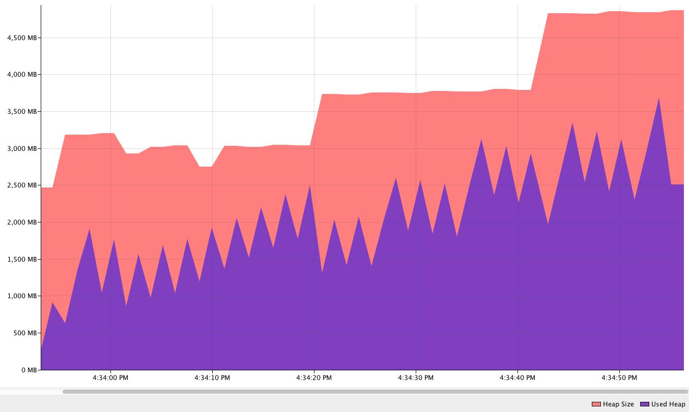 Machine Learning with JSAT: Improving dataset loading in