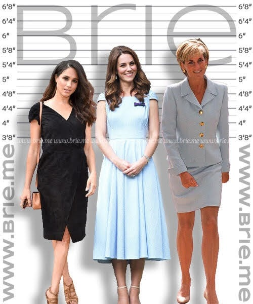 Meghan Markle, Kate Middleton, and Princess Diana height comparison