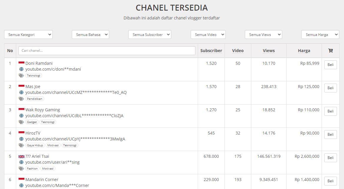 Channel Tersedia di Mediareview
